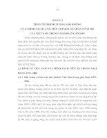 PHÂN TÍCH ĐỊNH LƯỢNG ẢNH HƯỞNG CỦA CHÍNH SÁCH CUNG TIỀN TỚI MỘT SỐ NHÂN TỐ VĨ MÔ CỦA VIỆT NAM TRONG GIAI ĐOẠN GẦN ĐÂY