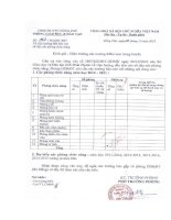 Số: 252/PGDĐT-MN ngày 21/10/2010 v/v hướng dẫn báo cáo số liệu các phòng chức năng