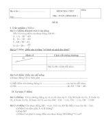 Kiểm tra 1 tiết chương I Hình học ( Đề 2 )