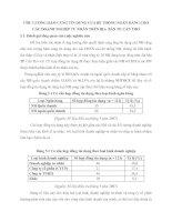 ƯỚC LƯỢNG HÀM CUNG TÍN DỤNG CỦA HỆ THỐNG NGÂN HÀNG CHO CÁC DOANH NGHIỆP TƯ NHÂN TRÊN ĐỊA  BÀN TP