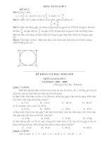 Tuyển tập bộ đề thi mon toán