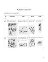 Kỹ thuật chăn nuôi vệ sinh thú y heo và lợn - Phần 3