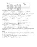 Đề thi môn hóa học lớp 10 - Đề số 2