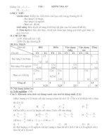 kiểm tra chương II đại số có ma trận,đáp án