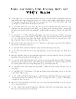 Cac moc Lich su Viet Nam