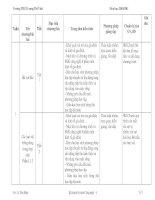 Kế hoạch giảng dạy môn Công nghệ 6