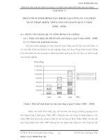 Phân tích tình hình tài chính tại công ty cổ phần xuất nhập khẩu thủy sản An Giang