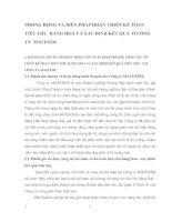 PHƯƠNG HƯỚNG VÀ BIỆN PHÁP HOÀN THIỆN KẾ TOÁN TIÊU THỤ  HÀNG HOÁ VÀ XÁC ĐỊNH KẾT QUẢ  Ở CÔNG TY  MATEXIM