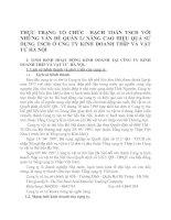 THỰC TRẠNG TỔ CHỨC  HẠCH TOÁN TSCĐ VỚI NHỮNG VẤN ĐỀ QUẢN Lí NÂNG CAO HIỆU QUẢ SỬ DỤNG TSCĐ Ở CễNG TY KINH DOANH THẫP VÀ VẬT TƯ HÀ NỘI