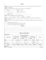 đề kiểm tra 1 tiết hóa 9( có ma trận)