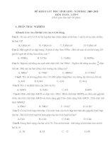 Bài giảng De thi HSG mon toan co dap an