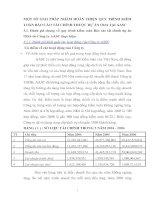 MỘT SỐ GIẢI PHÁP NHẰM HOÀN THIỆN QUY TRÌNH KIỂM TOÁN BÁO CÁO TÀI CHÍNH THUỘC DỰ ÁN ODA TẠI AASC