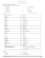 english 9 - unit 6 - ly thuyet va thuc hanh