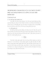 MÔ HÌNH HOÁ ẢNH HƯỞNG CỦA CÁC NHÂN TỐ ĐẾN HIỆU QUẢ HOẠT ĐỘNG CỦA CÔNG TY SAU KHI NIÊM YẾT