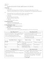Bài soạn GA sinh hoc 7 tiet 42
