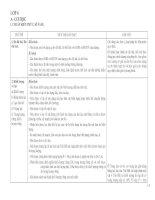 Bài giảng Chuẩn KTKN Lớp 6-Môn Vật Lí