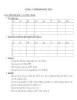Bài soạn Kế hoạch chuyên môn Sinh học 8