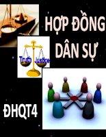 Tiểu luận Hợp đồng dân sự - Pháp Luật Đại Cương