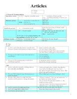 bài tập về articles