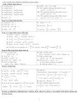 Phương pháp giải bài tập lượng giác