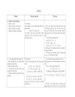 Bài giảng Chuẩn KT-KN Toán 8