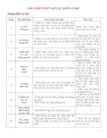 Bài giảng chuẩn TNXH 1