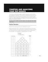 Hungry Minds Cliffs Gre_CHARTING AND ANALYZING YOUR TEST RESULTS