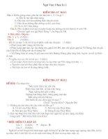 Bài soạn Kiểm tra 15'''' Văn 9 kì 1