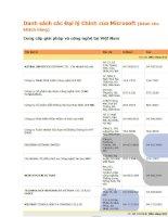 Danh sách các nhà phân phối, đại lý microsofts ở VN, câu hỏi thường gặp ở win Vista