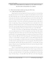 PHÂN TÍCH TÌNH HÌNH TÀI CHÍNH VÀ CÁC NHÂN TỐ ẢNH HƯỞNG ĐẾN TÌNH HÌNH TÀI CHÍNH