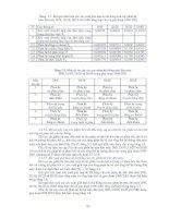 Kết quả tính toán các xác suất giới hạn do h- hỏng của các phân hệ  trên đầu máy d9e, d13e, d12e và d18e tổng hợp cho cả giai đoạn 1998-2001