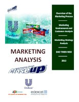 Marketing Strategy of Close-Up (Unilever)