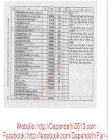 Tài liệu Những điều cần biết về tuyển sinh đại học cao đẳng năm 2013 (Bộ GD&ĐT) - Phần 6 ppt