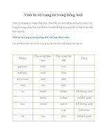 Tài liệu Tính từ và trạng từ trong tiếng Anh pptx