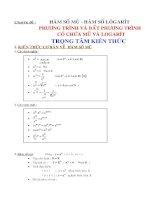 chuyên đề ôn thi đại học môn toán - hàm số mũ , hàm số lôgarít phương trình và bất phương trình có chứa mũ và logarít