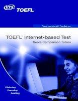 Tài liệu TOEFL iBT INTERNET-BASED TEST pdf
