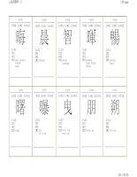 k human 2 -hoc kanji theo tung ngay