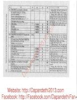 Tài liệu Những điều cần biết về tuyển sinh đại học cao đẳng năm 2013 (Bộ GD&ĐT) - Phần 8 docx