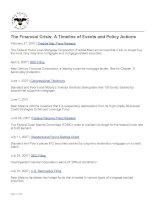 Tài liệu The Financial Crisis: A Timeline of Events and Policy Actions ppt