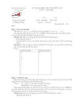 Tài liệu KỲ THI OLYMPIC TRUYỀN THỐNG 30/4 LẦN X – NĂM 2004 MÔN TIN HỌC TRƯỜNG CHUYÊN LÊ HỒNG PHONG doc