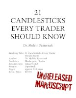 Tài liệu 21 CANDLESTICKS EVERY TRADER SHOULD KNOW docx