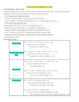 Tài liệu Lý thuyết về các dạng câu so sánh doc