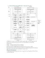 Tài liệu Cấu trúc tổng quát ATMEGA32 pdf