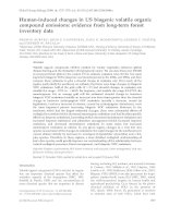 Tài liệu Human-induced changes in US biogenic volatile organic compound emissions: evidence from long-term forest inventory data ppt