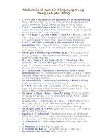 Tài liệu 75 cấu trúc và cụm từ thông dụng trong Tiếng Anhn phổ thông pptx