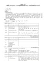 Tiểu luận tìm hiểu về quy định của bộ y tế về sử dụng các chất phụ gia trong thực phẩm   tài liệu, tai lieu