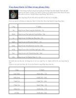 Ứng dụng thước lỗ ban trong phong thủy