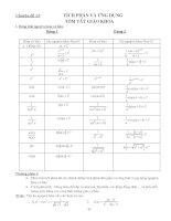 tài liệu ôn thi đại học môn toán tham khảo bồi dưỡng thi Tích phân và ứng dụng tóm tắt sách giáo khoa