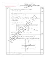 tổng hợp các đề thi thử đại học môn toán tháng 4 và tháng 5 năm 2014
