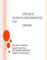 Tài liệu TỔNG QUAN THỊ TRƯỞNG CHỨNG KHOÁN VIỆT NAM (2000-2010) pdf